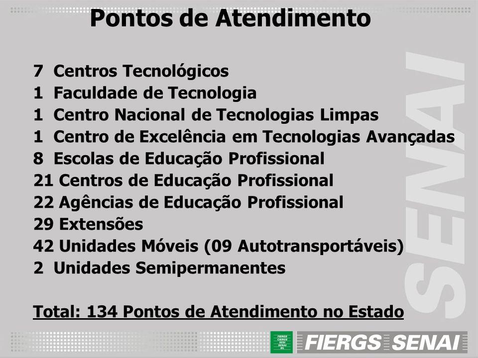Pontos de Atendimento 7 Centros Tecnológicos 1 Faculdade de Tecnologia