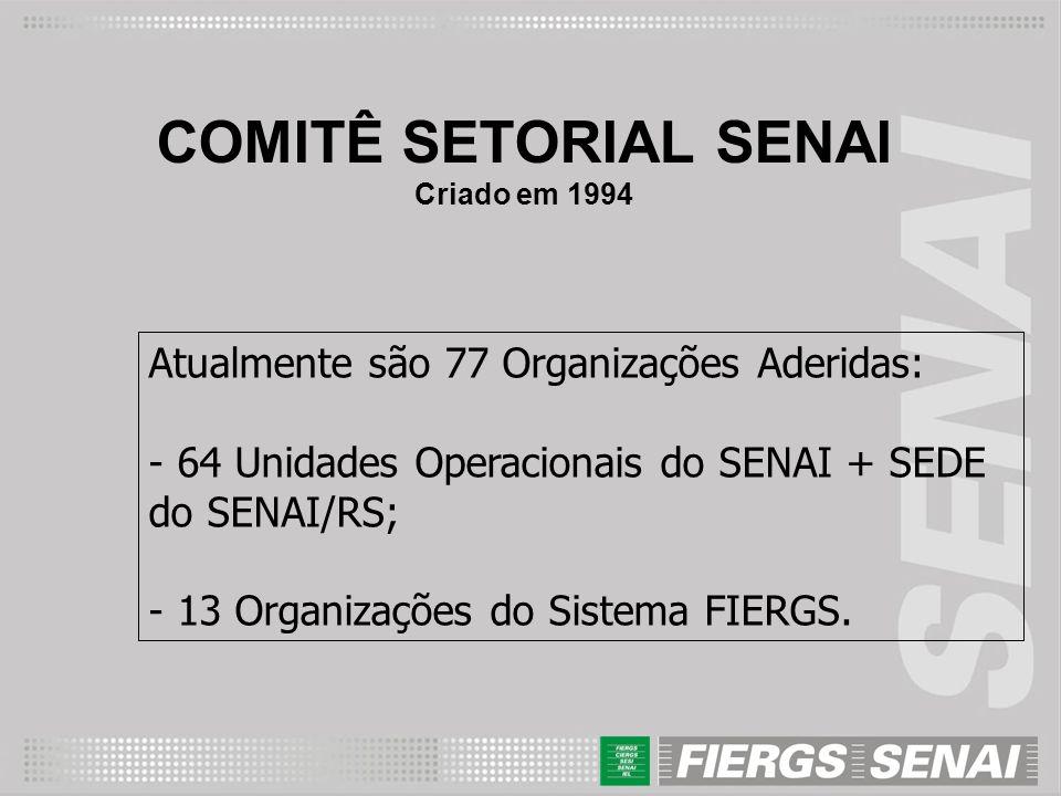 COMITÊ SETORIAL SENAI Criado em 1994
