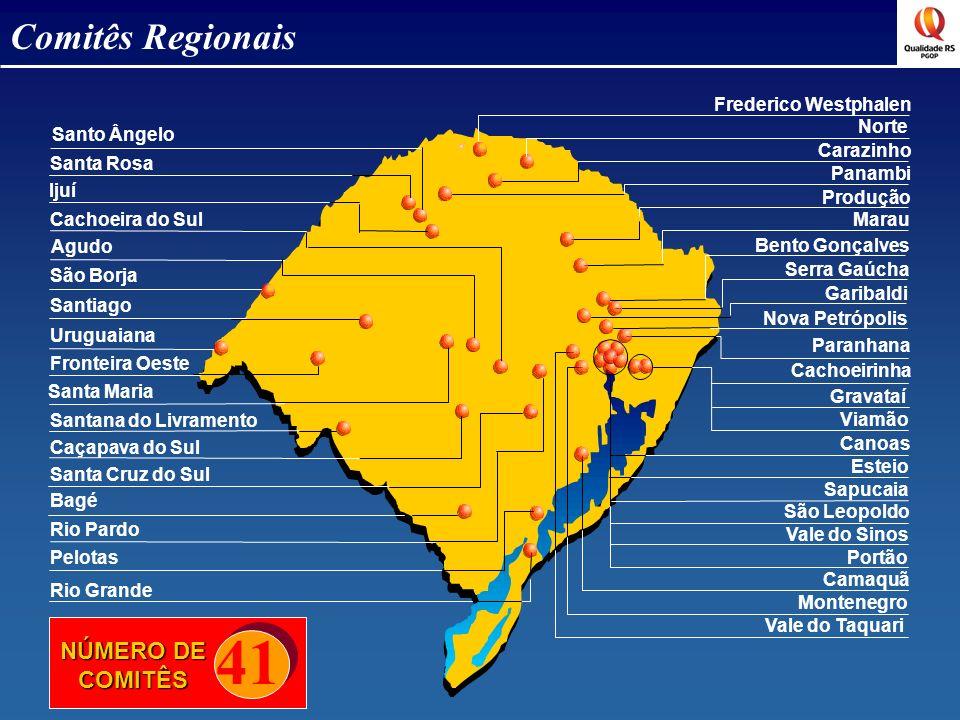 41 Comitês Regionais NÚMERO DE COMITÊS Frederico Westphalen Norte