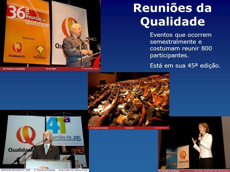 Reuniões da Qualidade Eventos que ocorrem semestralmente e costumam reunir 800 participantes.
