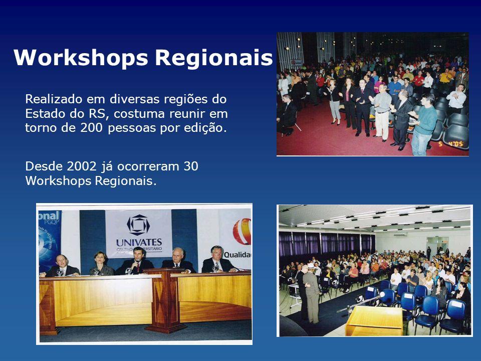 Workshops Regionais Realizado em diversas regiões do Estado do RS, costuma reunir em torno de 200 pessoas por edição.