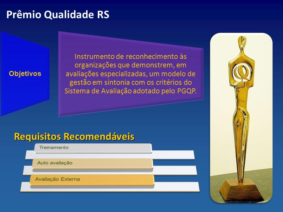 Prêmio Qualidade RS Requisitos Recomendáveis