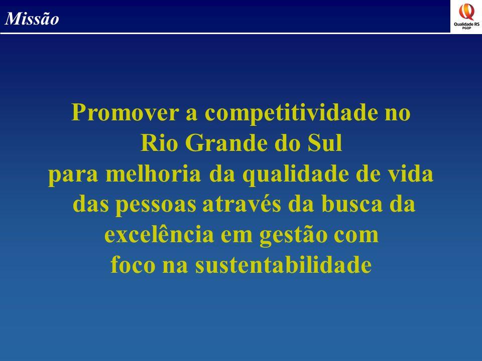 Promover a competitividade no Rio Grande do Sul