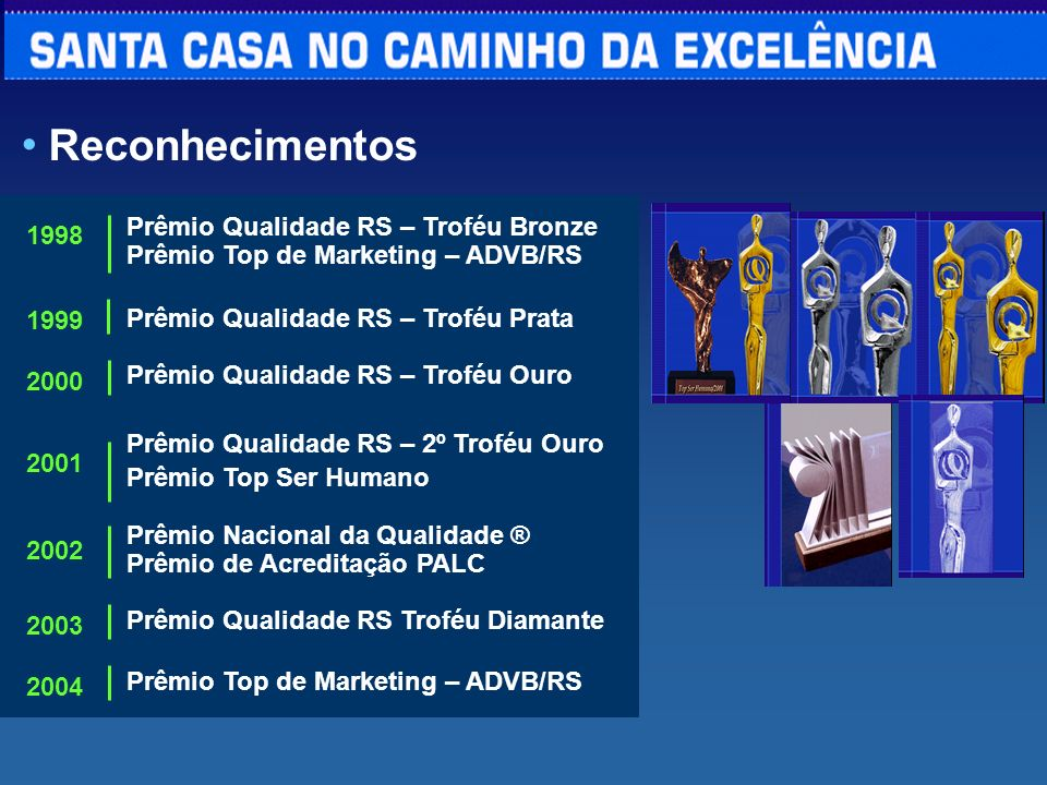 Reconhecimentos Prêmio Qualidade RS – Troféu Bronze 1998