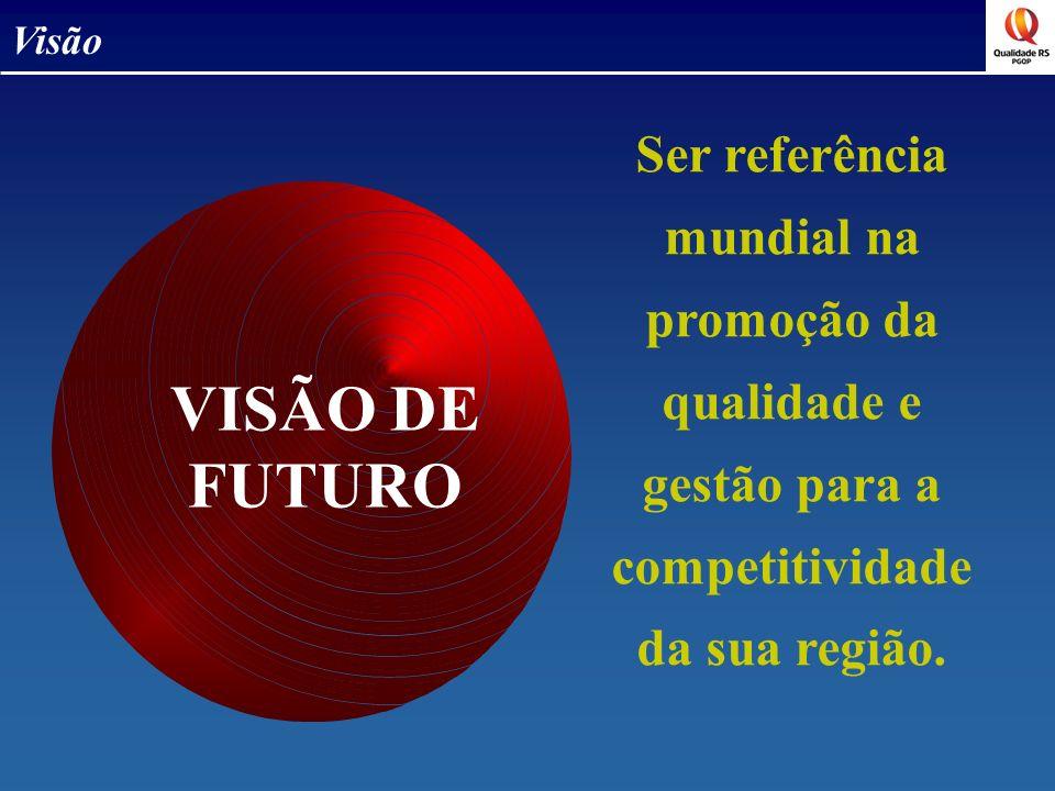 Visão Ser referência mundial na promoção da qualidade e gestão para a competitividade da sua região.