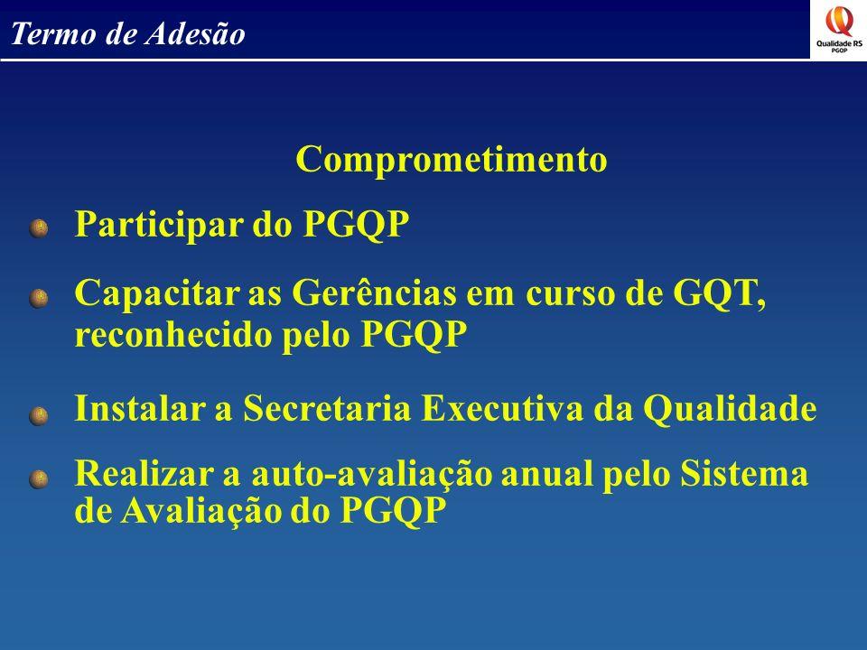 Capacitar as Gerências em curso de GQT, reconhecido pelo PGQP