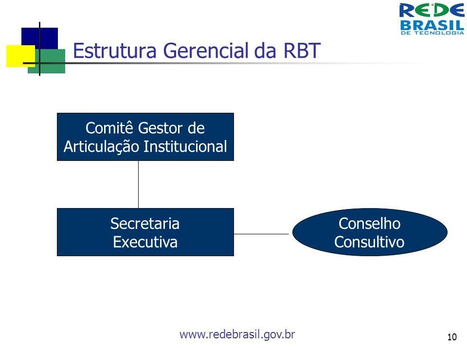 Estrutura Gerencial da RBT