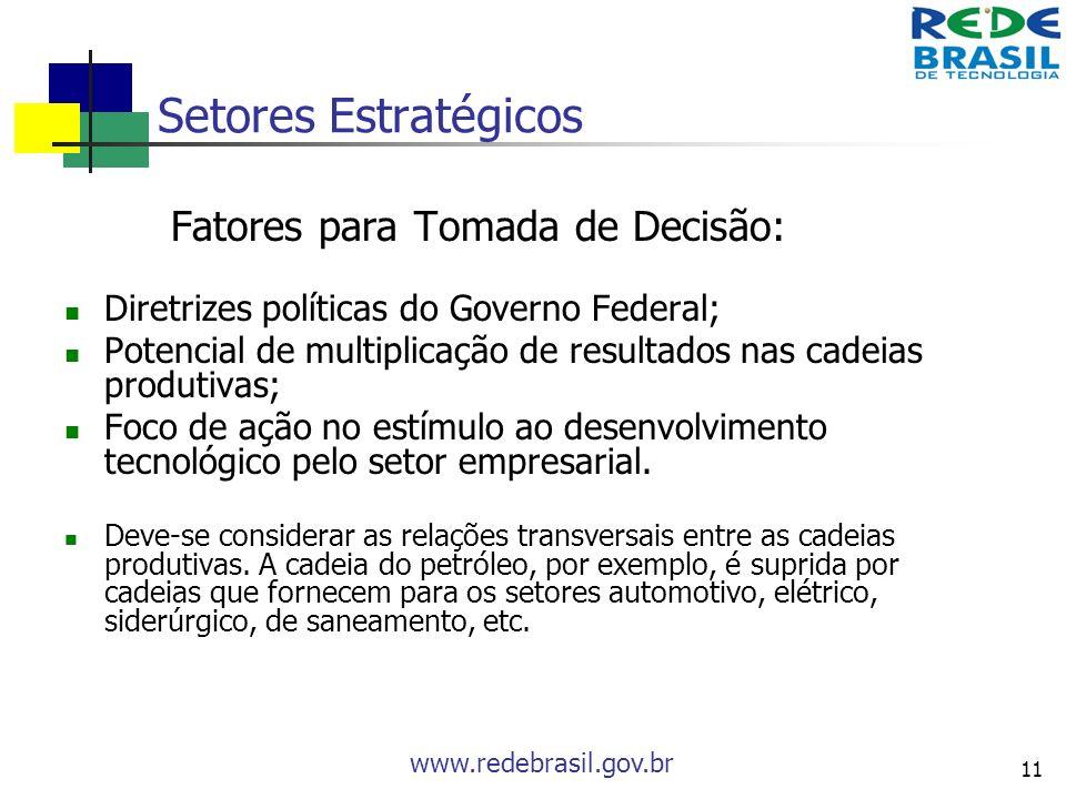 Setores Estratégicos Diretrizes políticas do Governo Federal;