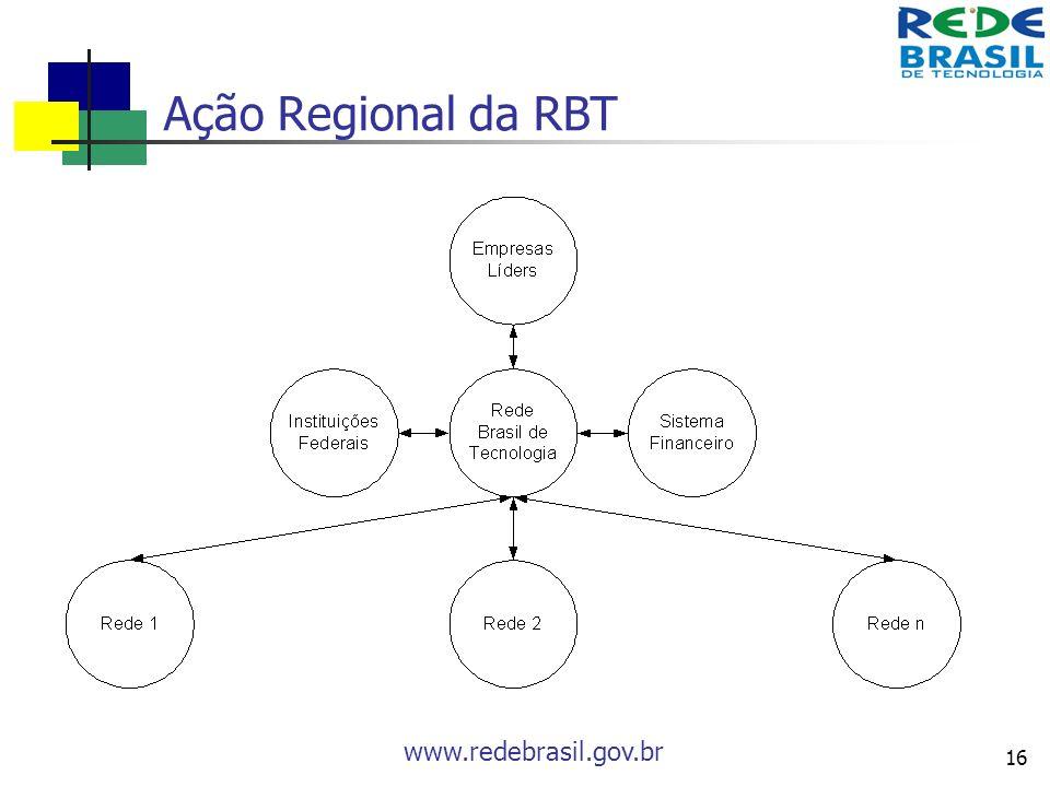 Ação Regional da RBT