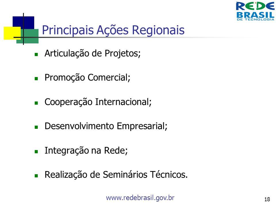 Principais Ações Regionais