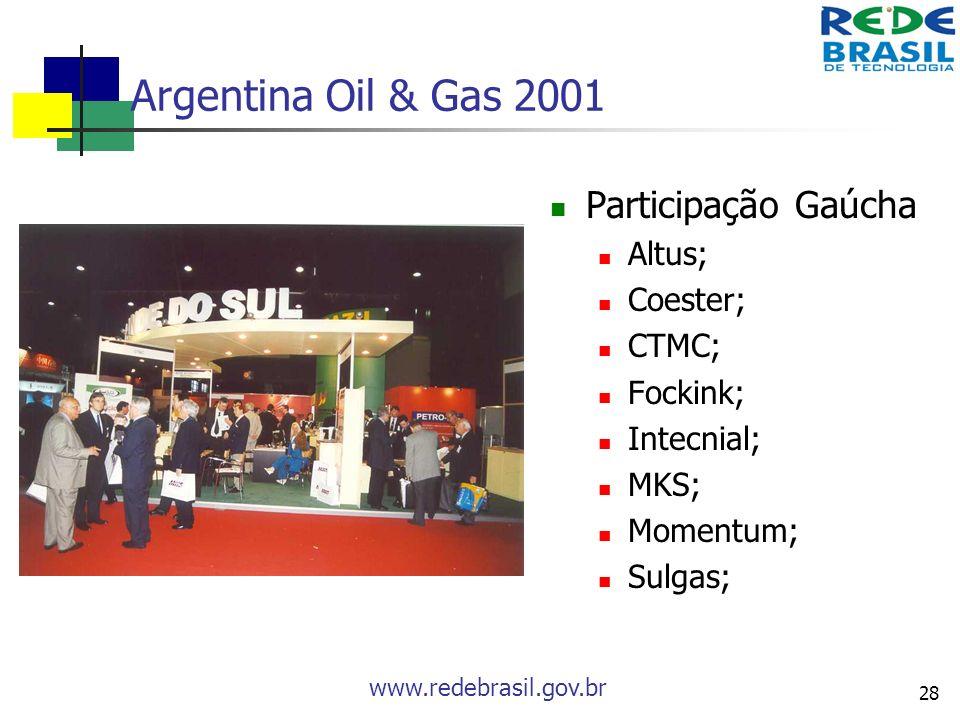 Argentina Oil & Gas 2001 Participação Gaúcha Altus; Coester; CTMC;
