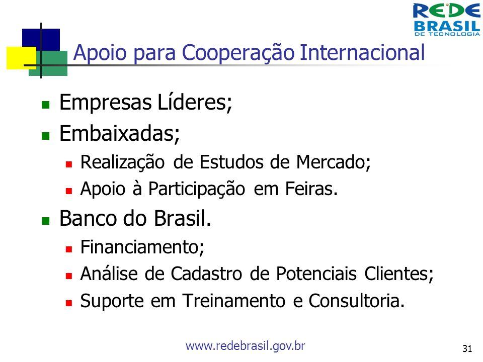 Apoio para Cooperação Internacional