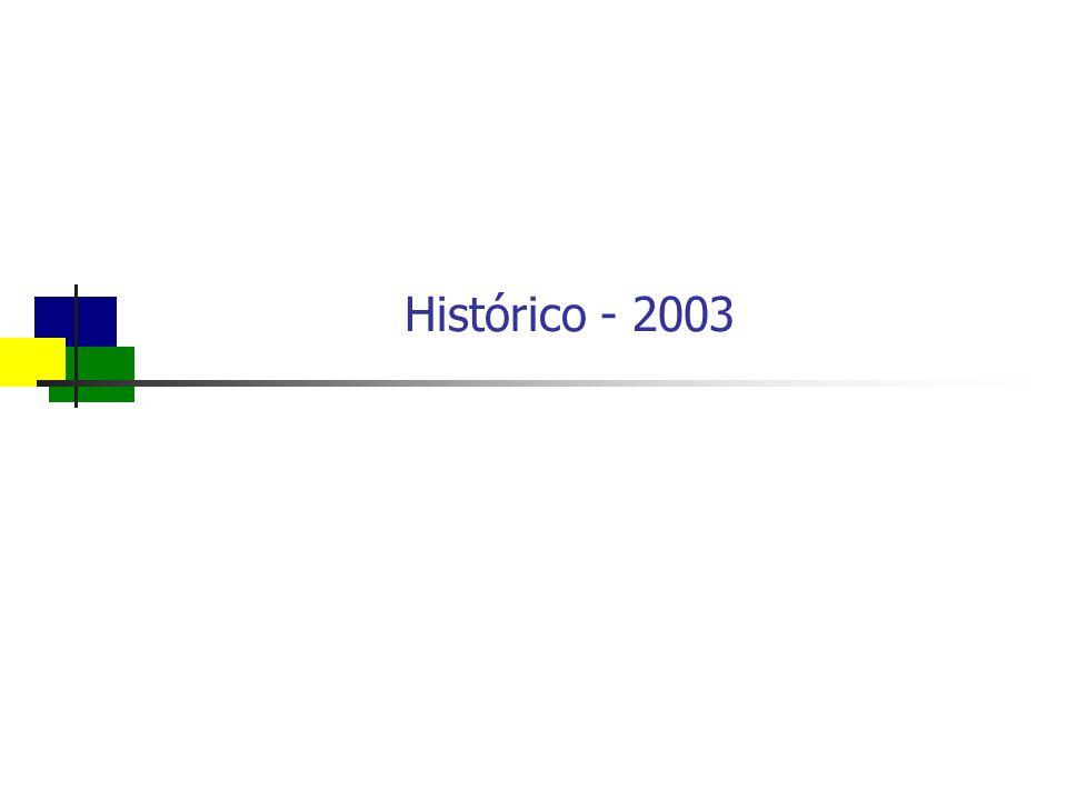 Histórico - 2003