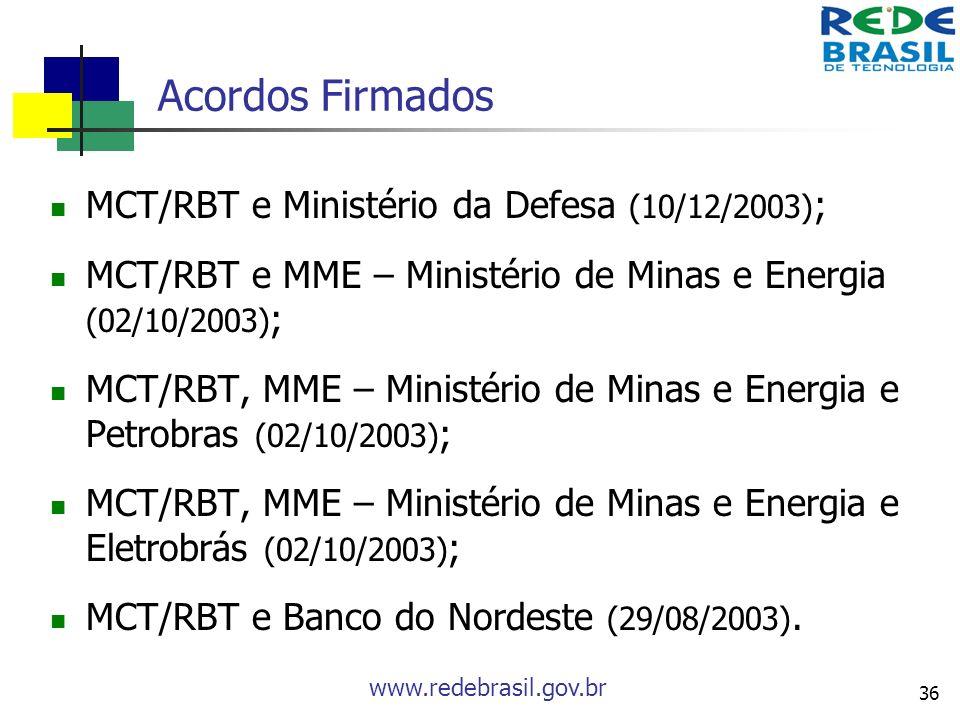 Acordos Firmados MCT/RBT e Ministério da Defesa (10/12/2003);