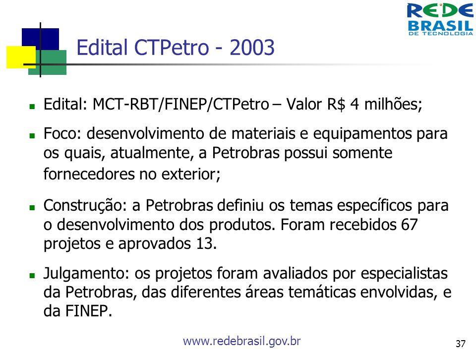 Edital CTPetro - 2003 Edital: MCT-RBT/FINEP/CTPetro – Valor R$ 4 milhões;