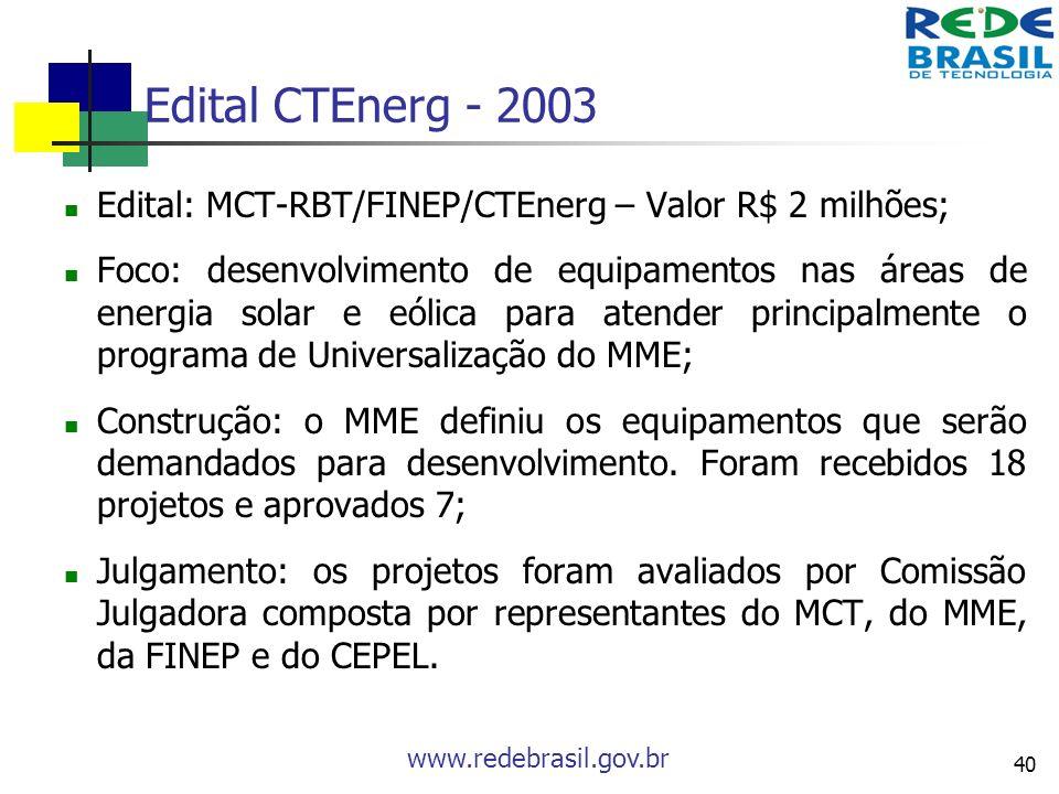 Edital CTEnerg - 2003 Edital: MCT-RBT/FINEP/CTEnerg – Valor R$ 2 milhões;