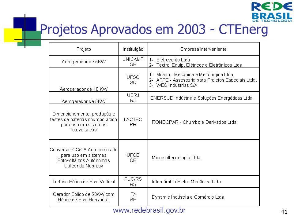 Projetos Aprovados em 2003 - CTEnerg