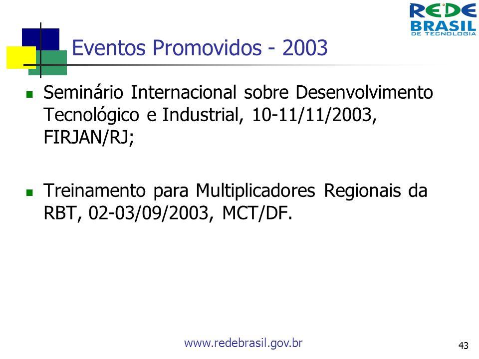 Eventos Promovidos - 2003 Seminário Internacional sobre Desenvolvimento Tecnológico e Industrial, 10-11/11/2003, FIRJAN/RJ;