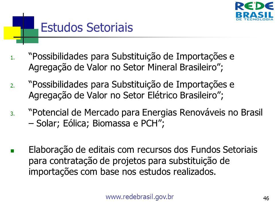 Estudos Setoriais Possibilidades para Substituição de Importações e Agregação de Valor no Setor Mineral Brasileiro ;