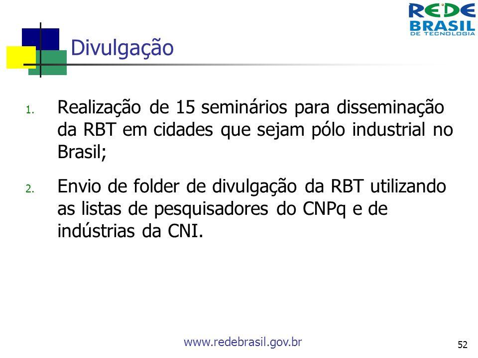 Divulgação Realização de 15 seminários para disseminação da RBT em cidades que sejam pólo industrial no Brasil;