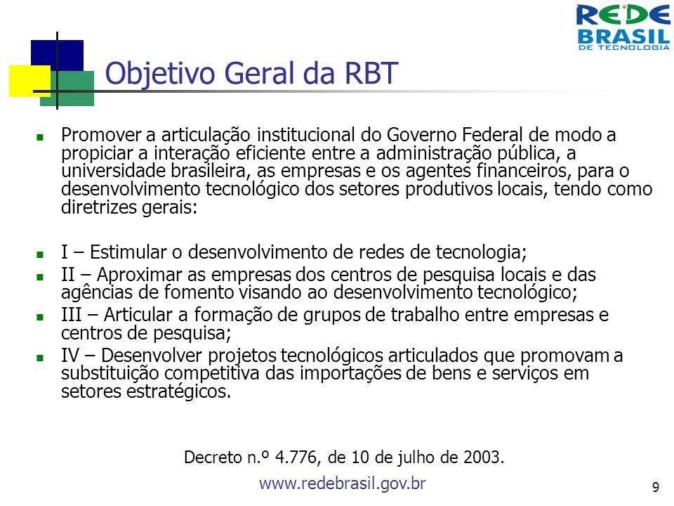 Decreto n.º 4.776, de 10 de julho de 2003.