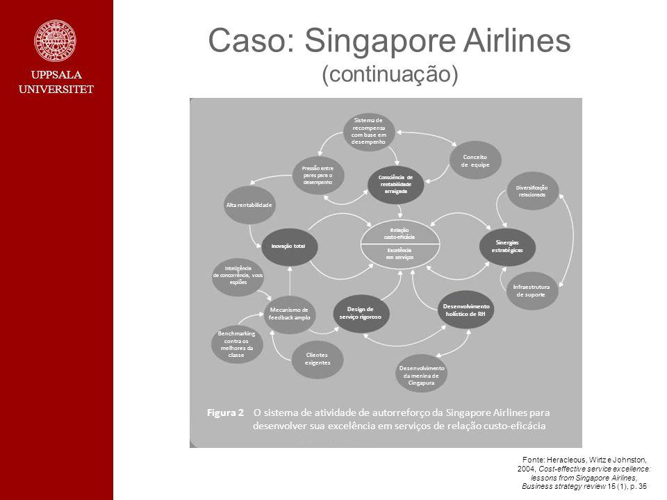 Caso: Singapore Airlines (continuação)