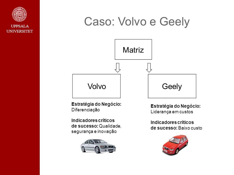 Caso: Volvo e Geely Matriz Volvo Geely