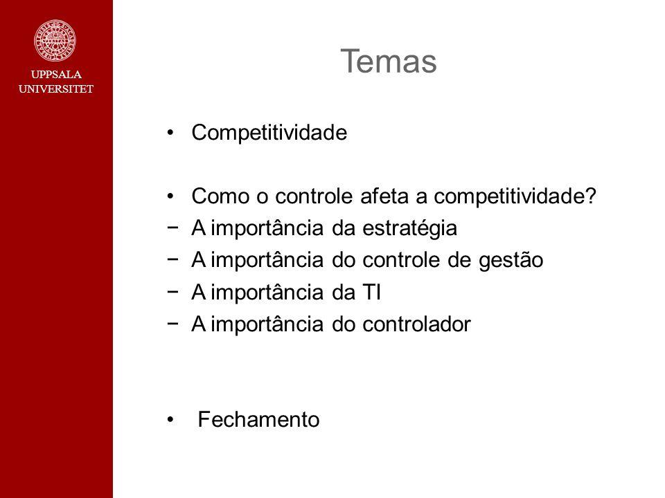 Temas Competitividade Como o controle afeta a competitividade