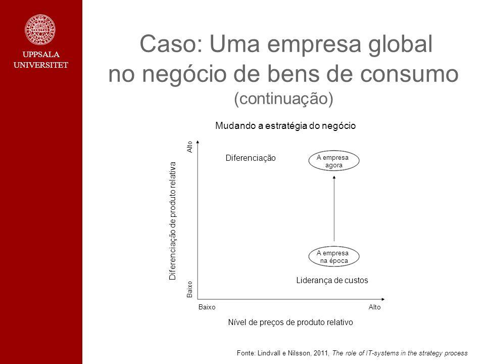 Caso: Uma empresa global no negócio de bens de consumo (continuação)