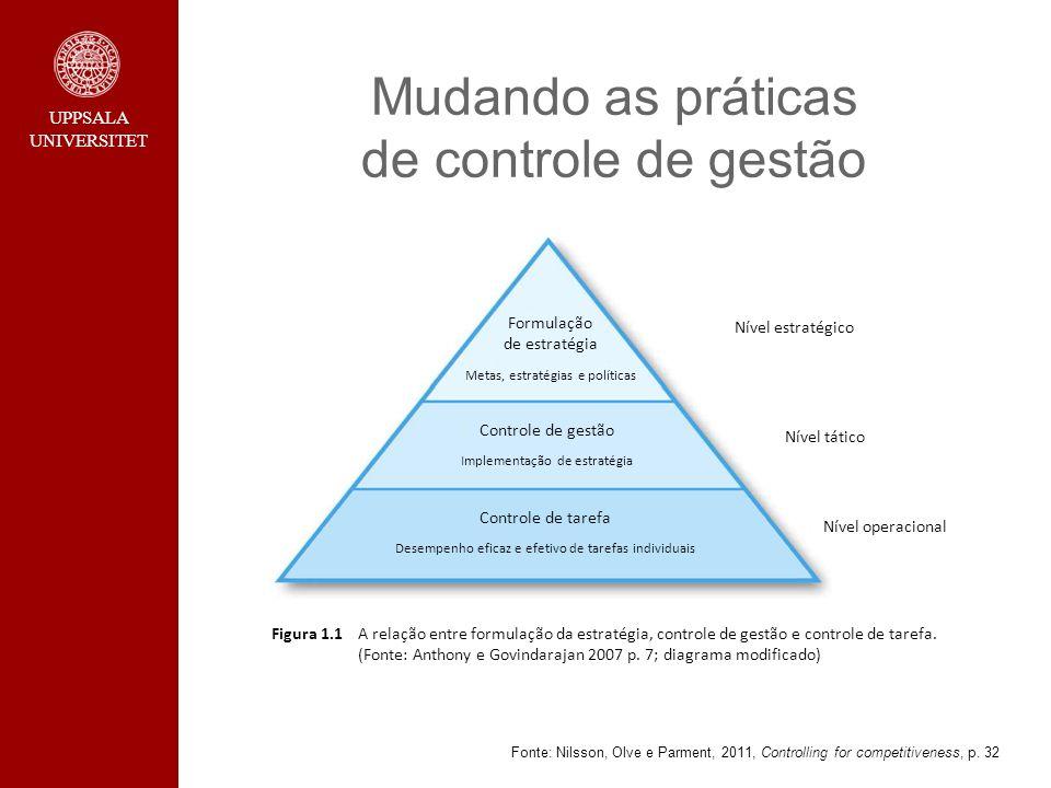 Mudando as práticas de controle de gestão