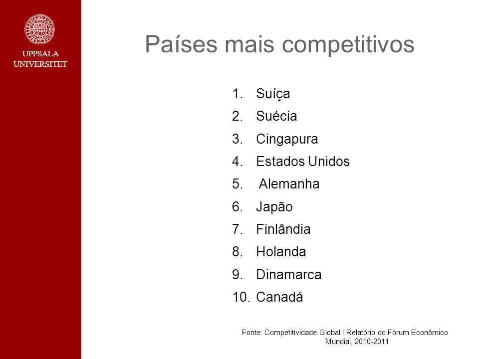 Países mais competitivos