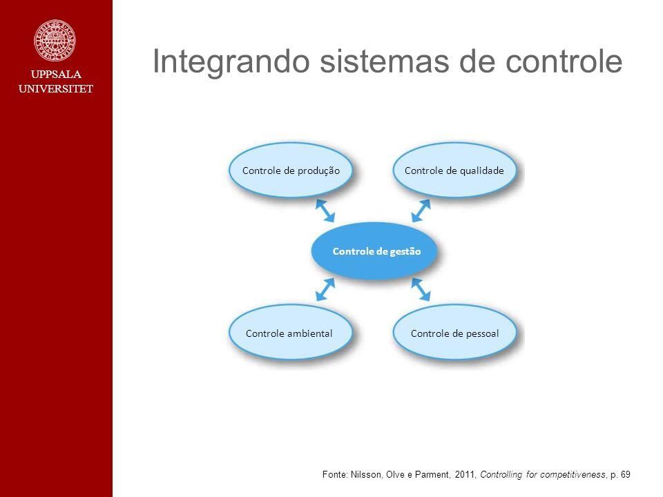 Integrando sistemas de controle