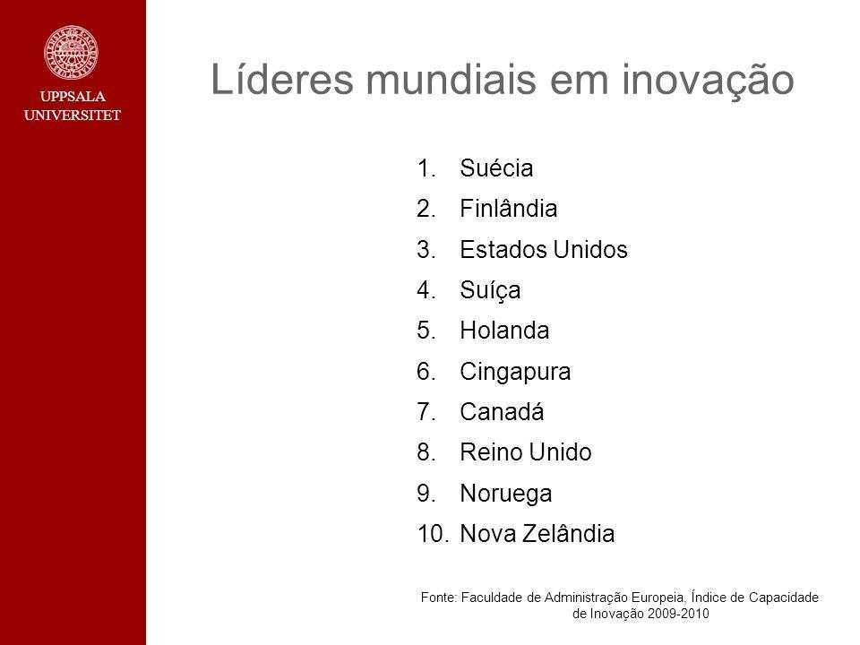 Líderes mundiais em inovação