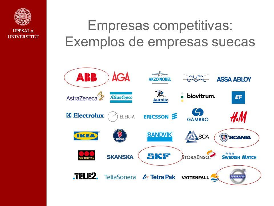 Empresas competitivas: Exemplos de empresas suecas