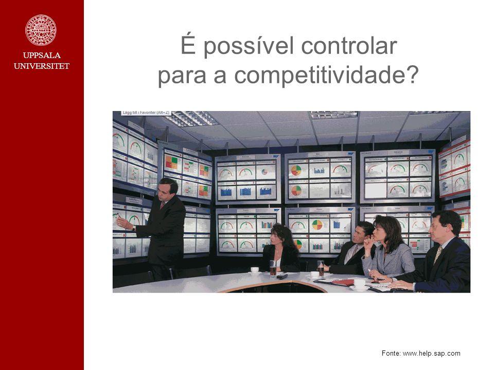 É possível controlar para a competitividade