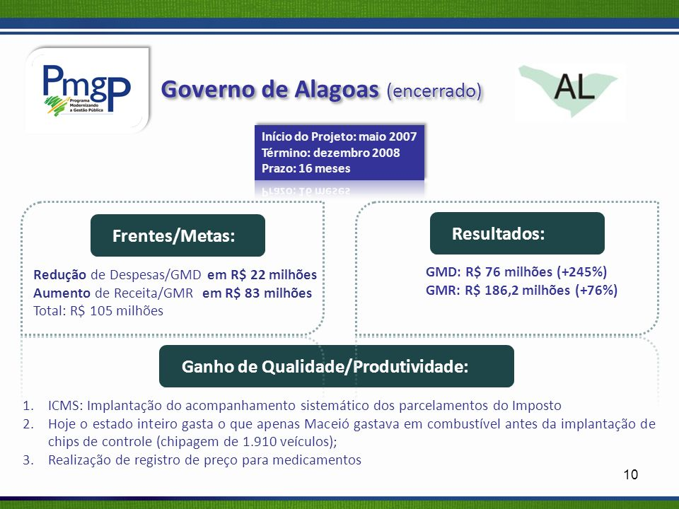 Governo de Alagoas (encerrado)