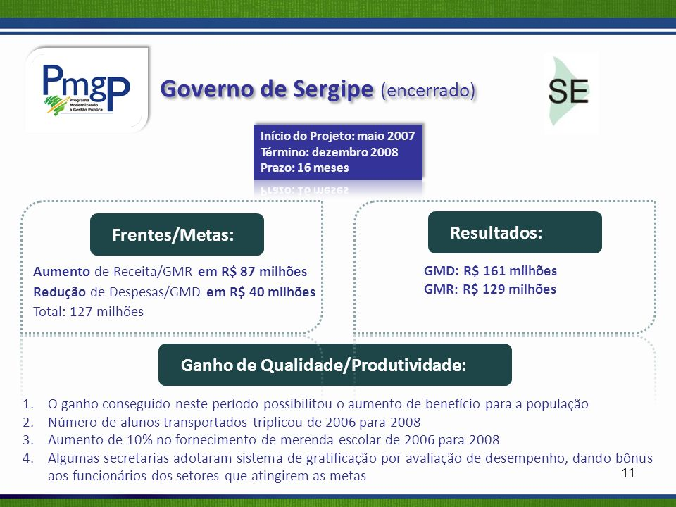 Governo de Sergipe (encerrado)