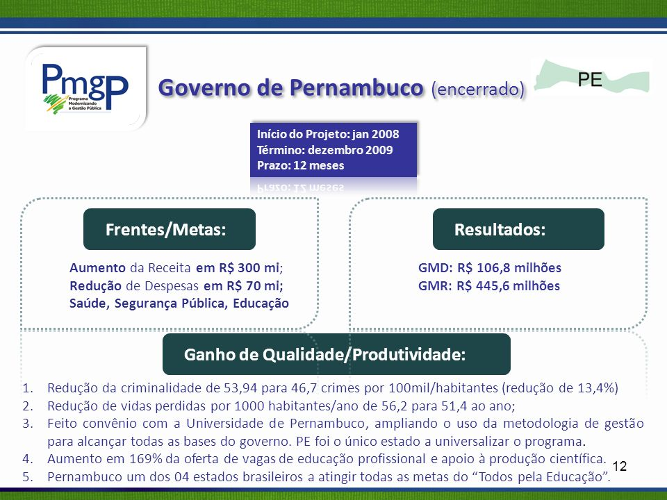 Governo de Pernambuco (encerrado)