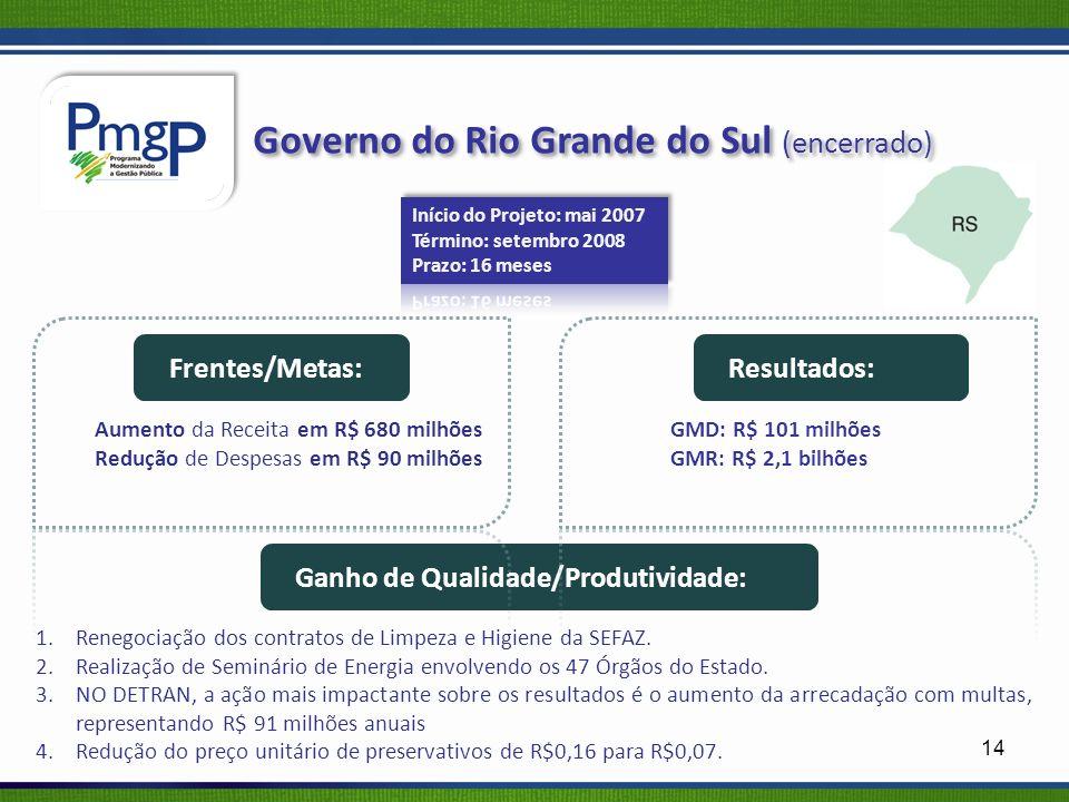 Governo do Rio Grande do Sul (encerrado)