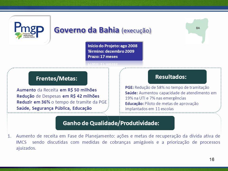Governo da Bahia (execução)
