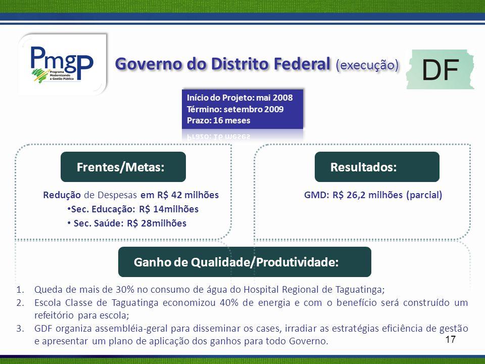 Governo do Distrito Federal (execução)