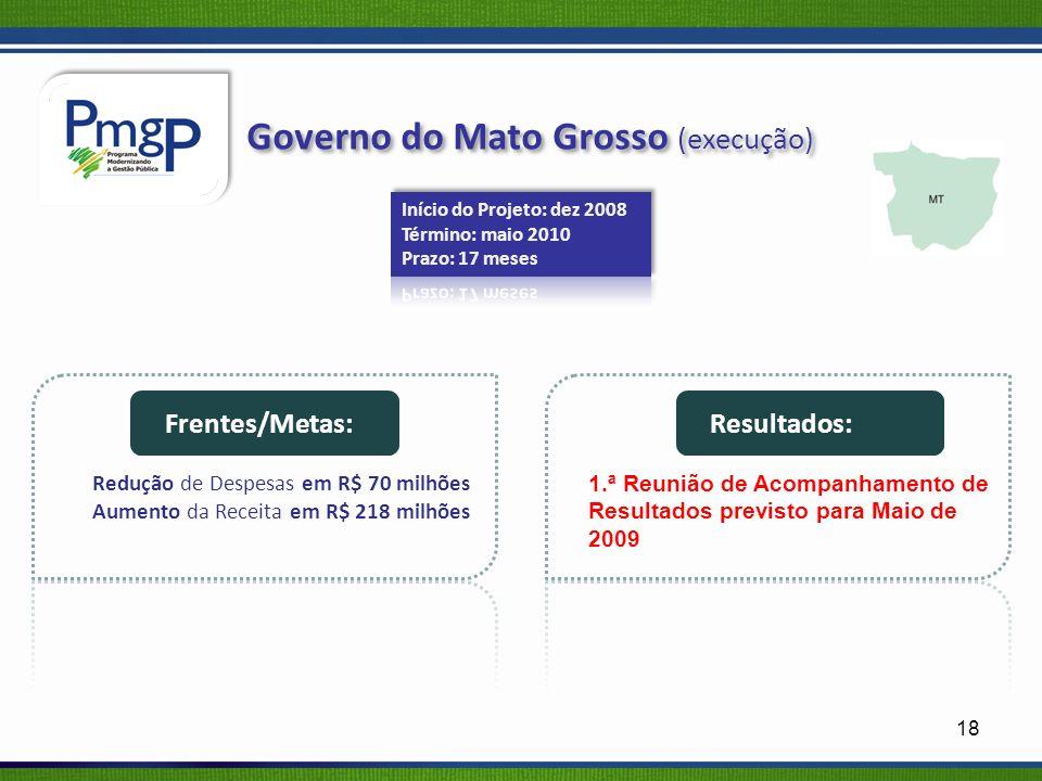 Governo do Mato Grosso (execução)