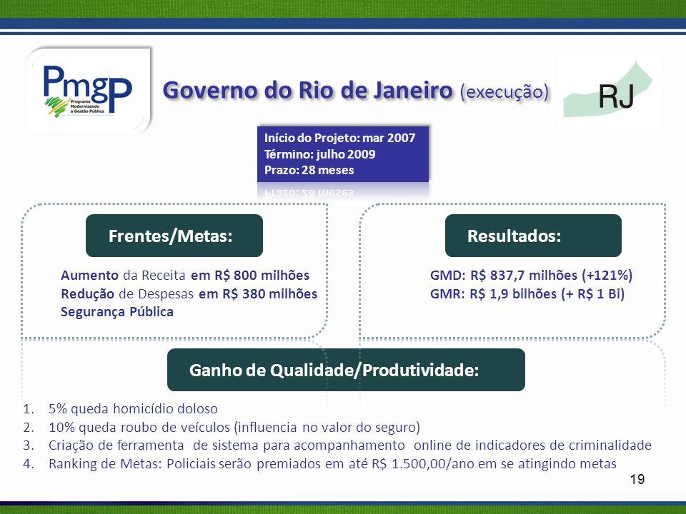 Governo do Rio de Janeiro (execução)