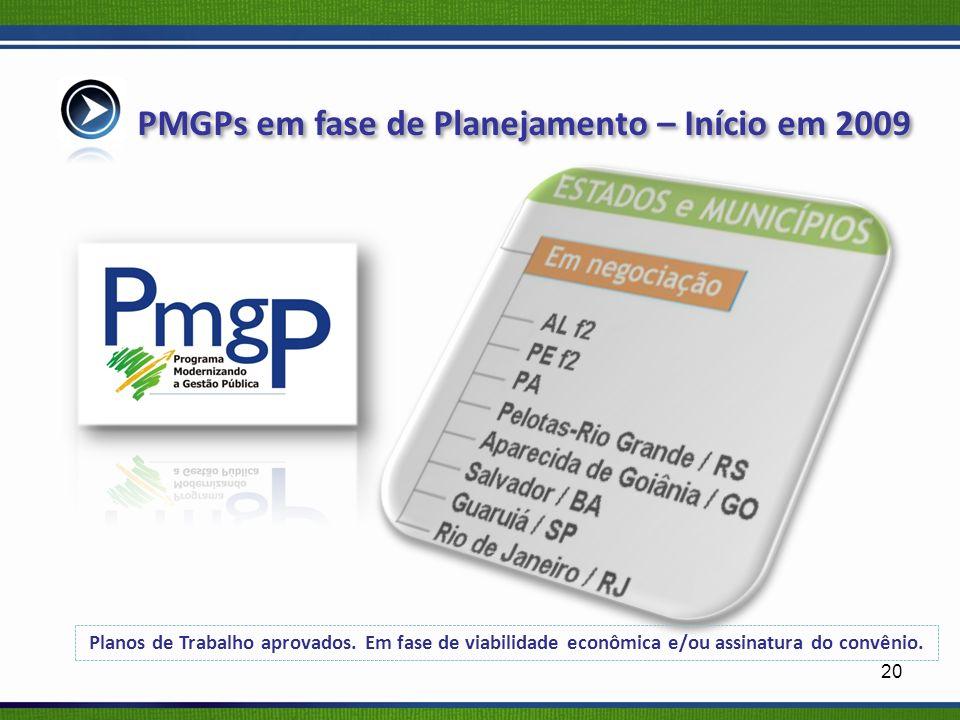 PMGPs em fase de Planejamento – Início em 2009
