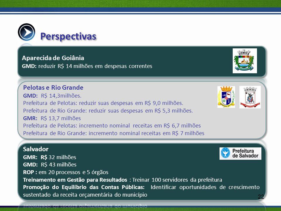 Perspectivas Aparecida de Goiânia Pelotas e Rio Grande Salvador