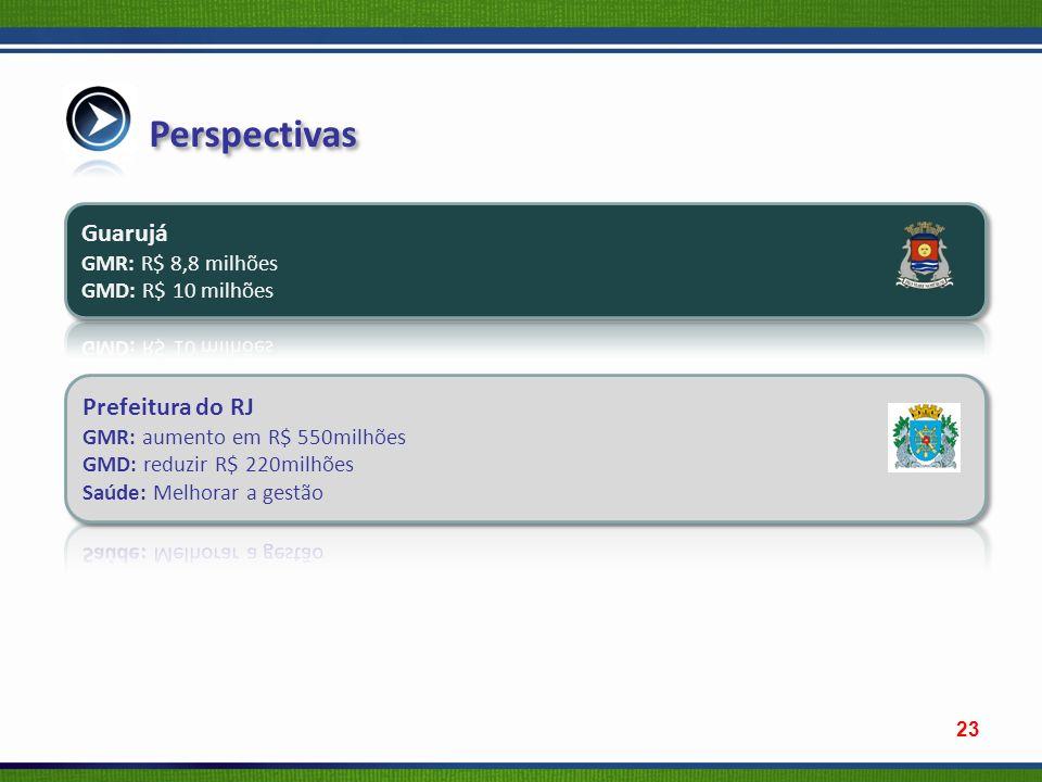 Perspectivas Guarujá Prefeitura do RJ GMR: R$ 8,8 milhões