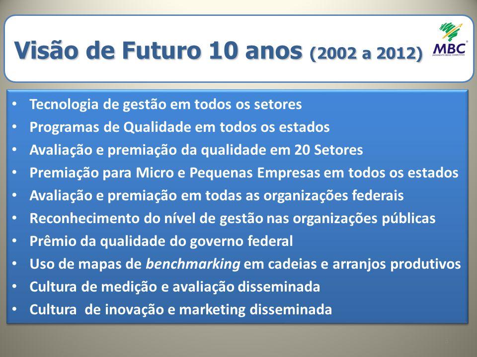Visão de Futuro 10 anos (2002 a 2012)