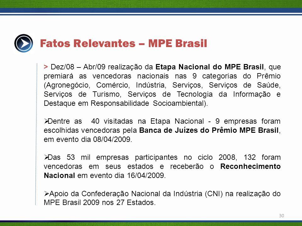 Fatos Relevantes – MPE Brasil
