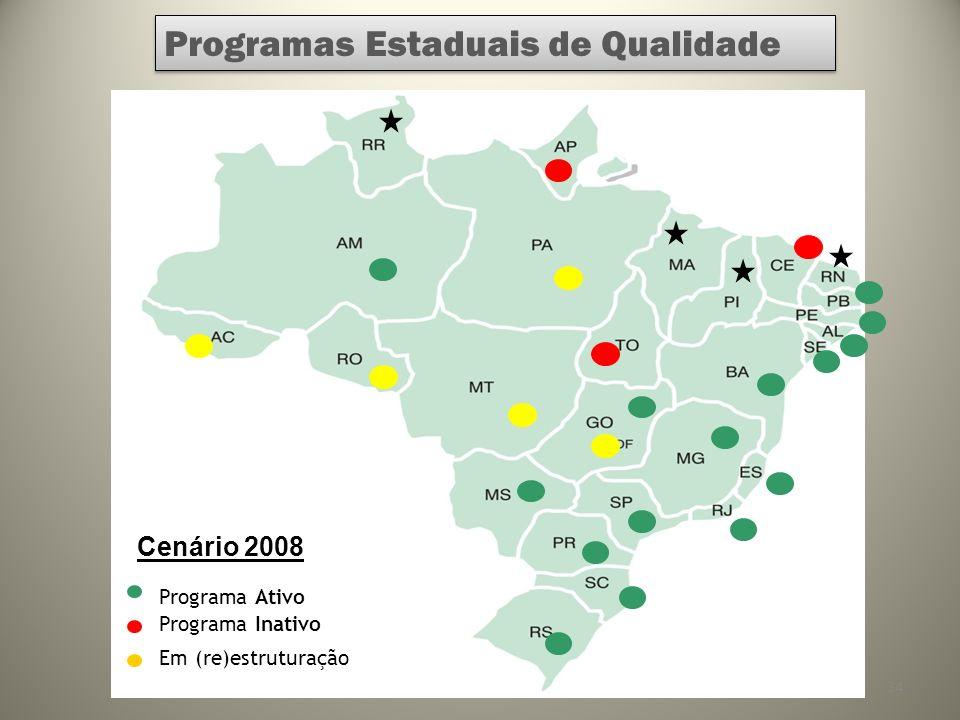 Programas Estaduais de Qualidade