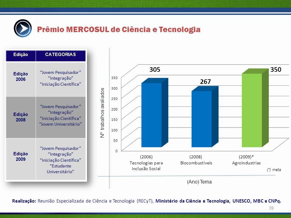 Prêmio MERCOSUL de Ciência e Tecnologia